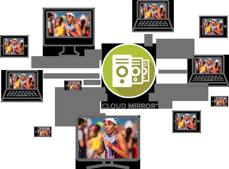 CloudMirror-web1